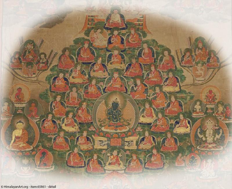 Détail d'une tanka de l'Arbre de refuge où sont représentés les Maîtres de la Ligné du Rosaire d'Or (Karma Kagyu) - © HimalayanArt.org